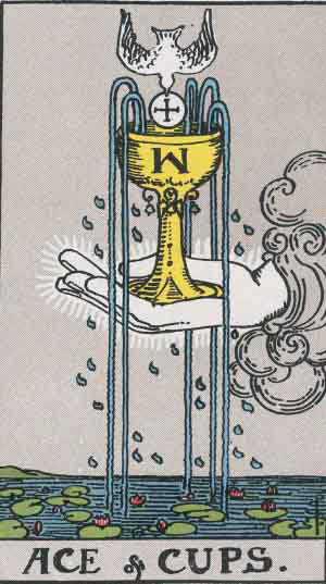 Ace of Cups - Tarot Card Meanings