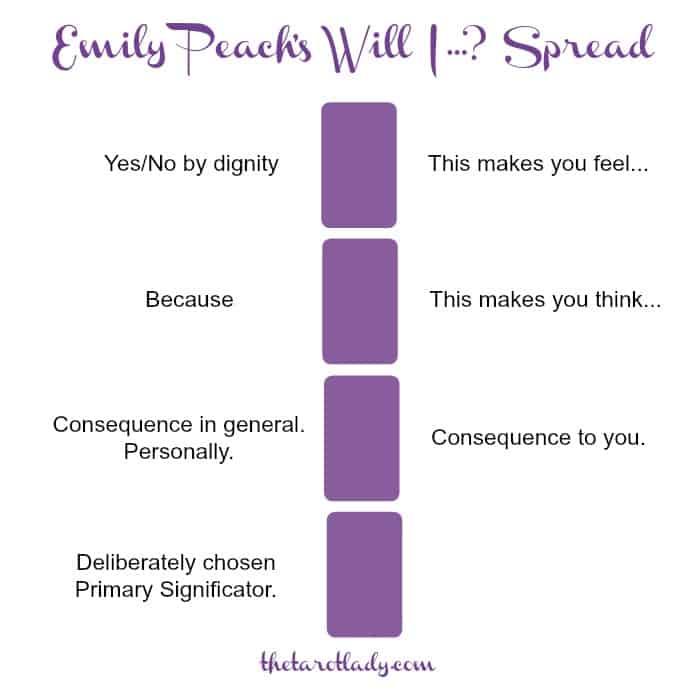 Tarot Spread Test Drive Will I...? Spread by Emily Peach