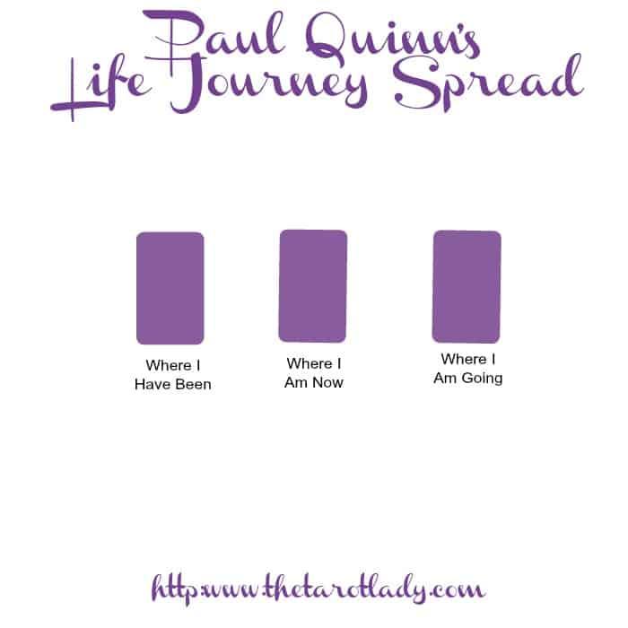 Tarot Spread Test Drive - Paul Quinn's Life Journey Spread