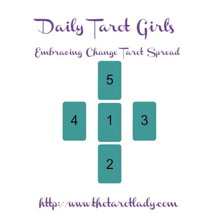 Tarot Spread Test Drive - Daily Tarot Girl's Embrace Change Tarot spread