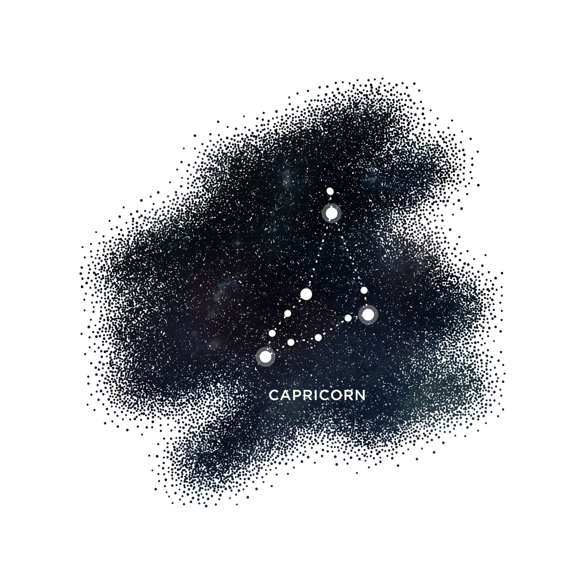 Capricorn - Forecasts and horoscopes
