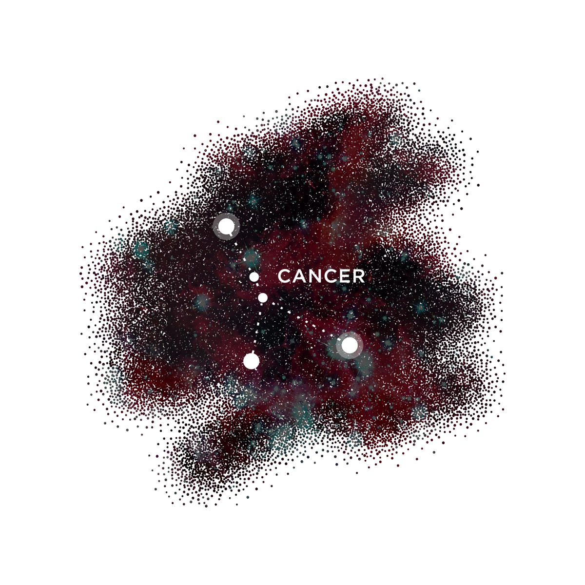 Cancer - Monthly Horoscopes
