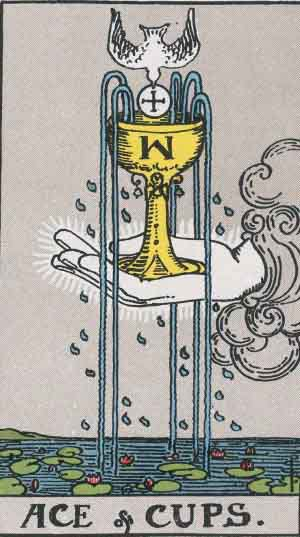 Tarot Card by Card: Ace of Cups - Tarot Card Meanings