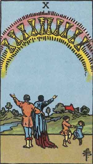 Which tarot cards indicate children? Ten of Cups